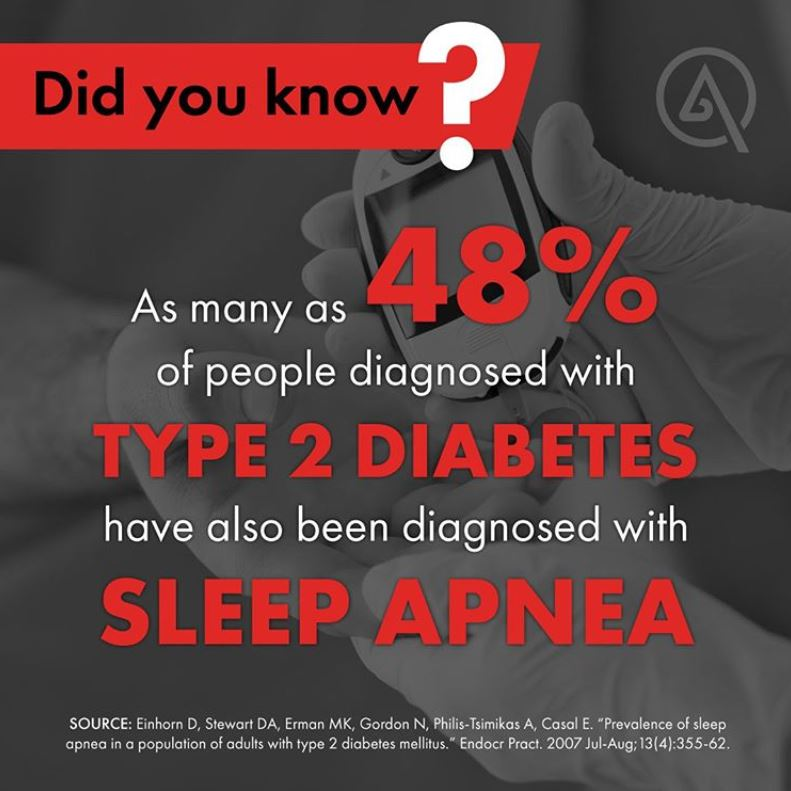 Diabetes sleep apnea