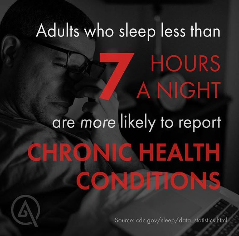 Sleep relation to chronic issues